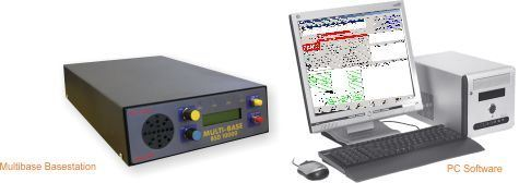 Wireless Guard Route Monitor security products in  (South Africa)